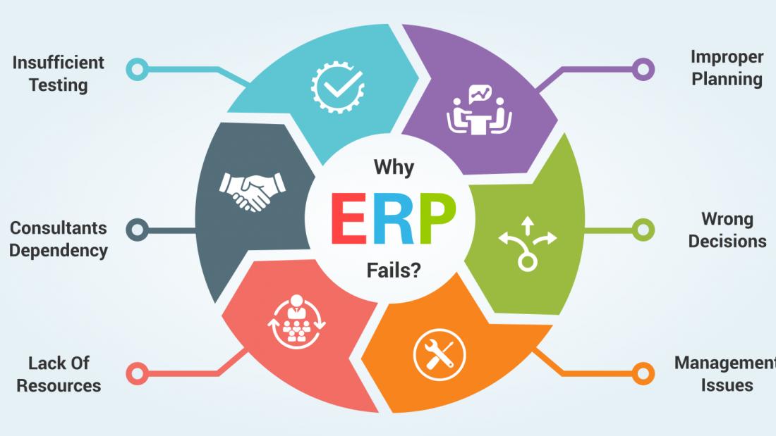 دلایل شکست ERP