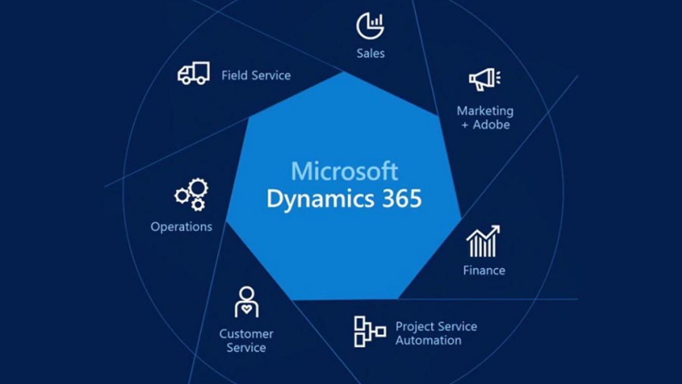 7 ویژگی جالب Dynamic 365 Business Central