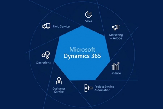 7 ویژگی جالب Dynamic 365 Business Central