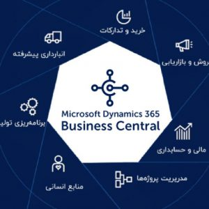 Dynamics365- business central