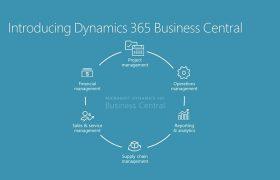 مدیریت زنجیره تأمین در مایکروسافت داینامیک 365 بیزینس سنترال