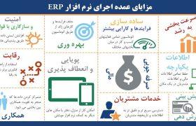 دلایل اهمیت سرمایه گذاری روی پروژه ERP